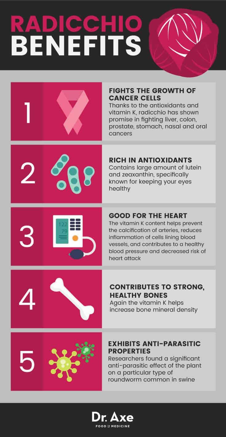 Radicchio benefits - Dr. Axe