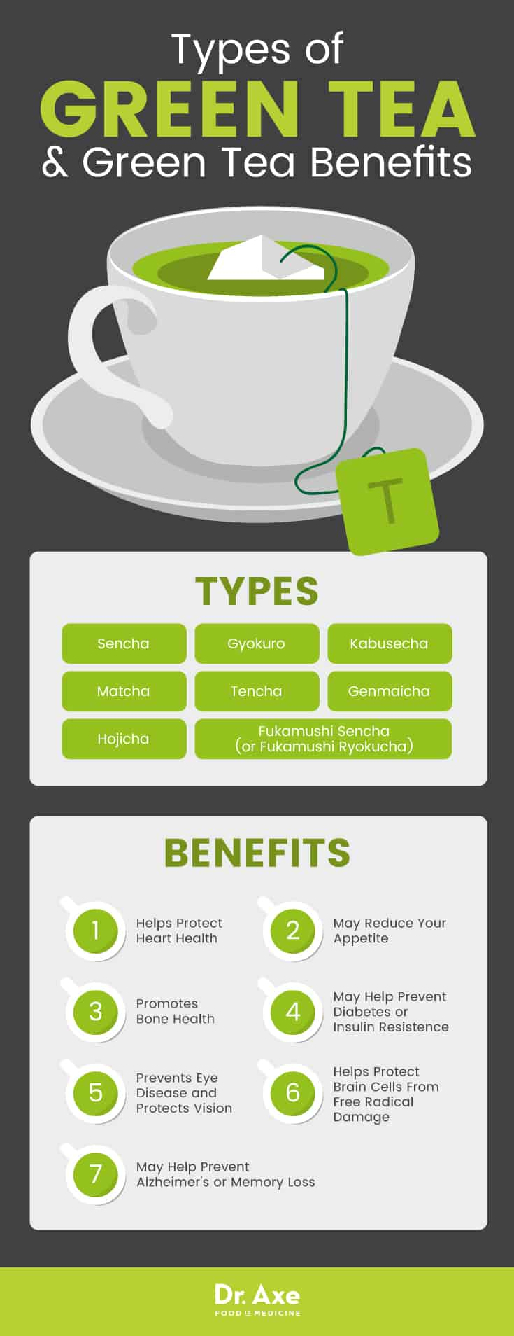 Types of green tea + green tea benefits - Dr. Axe