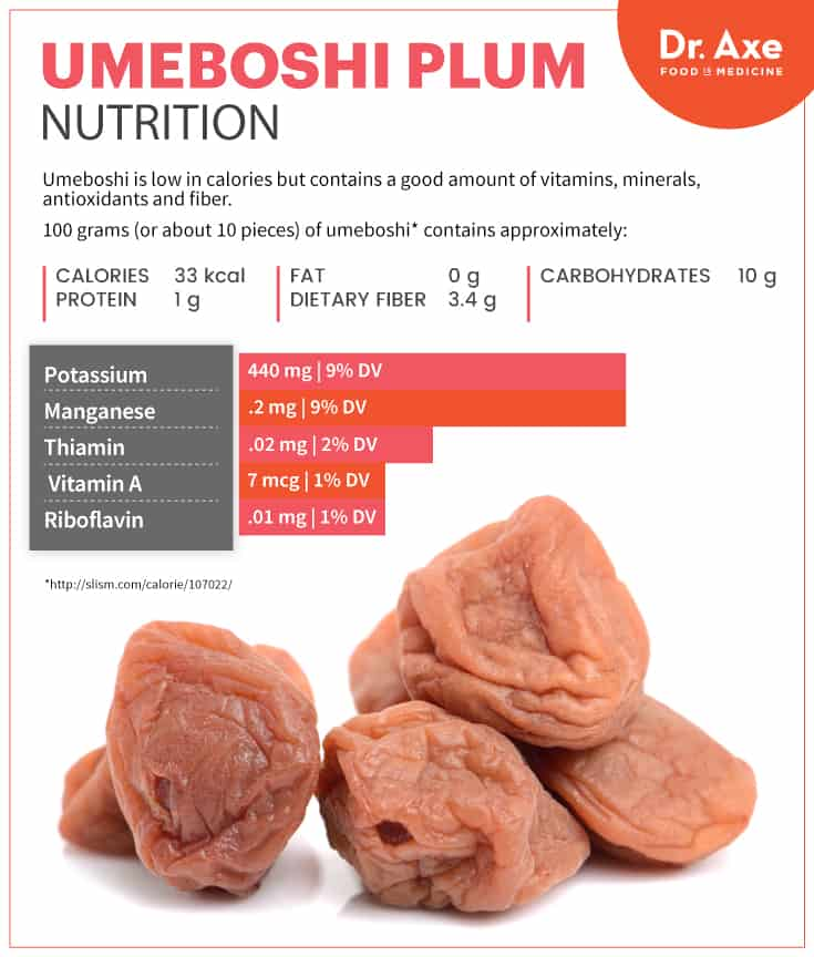 Umeboshi plums nutrition - Dr. Axe