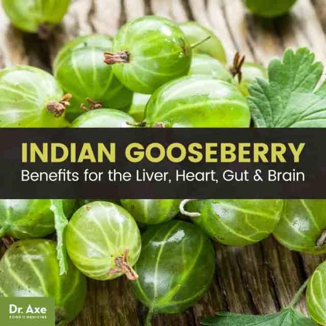 Gooseberry - Dr. Axe