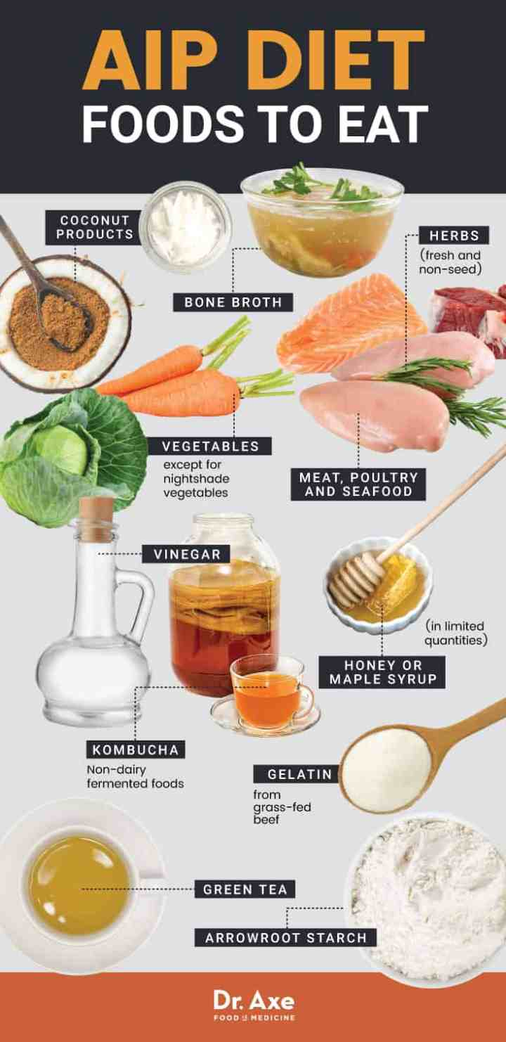 AIP diet foods to eat - Dr. Axe