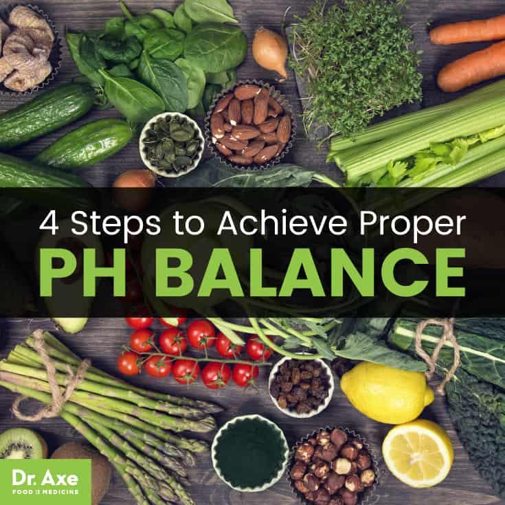 ph Balance - Dr. Axe