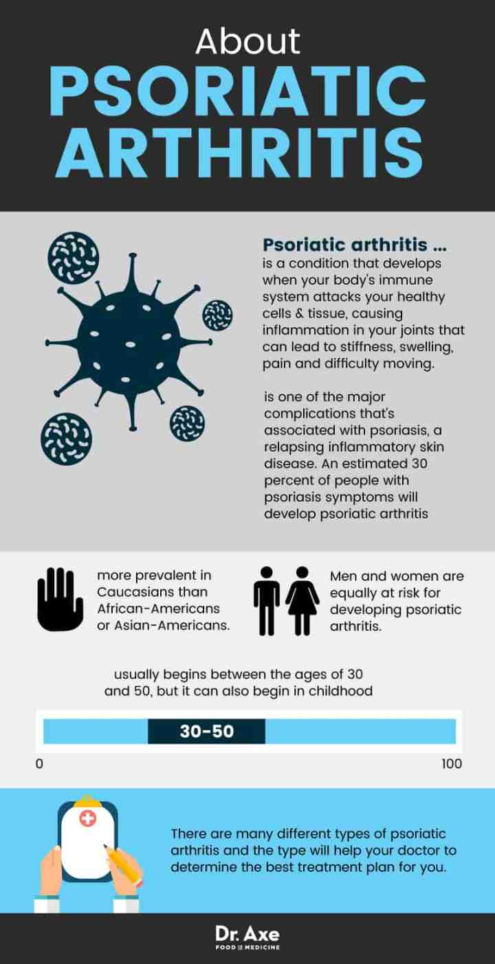 About psoriatic arthritis - Dr. Axe