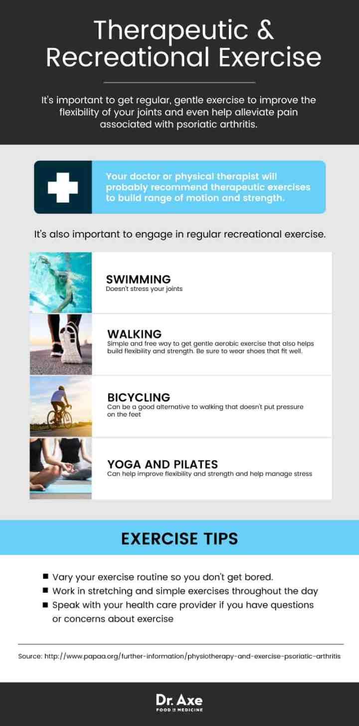 Psoriatic arthritis & exercise - Dr. Axe