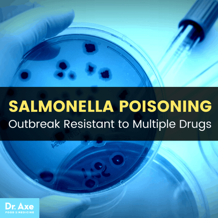 Salmonella poisoning - Dr. Axe