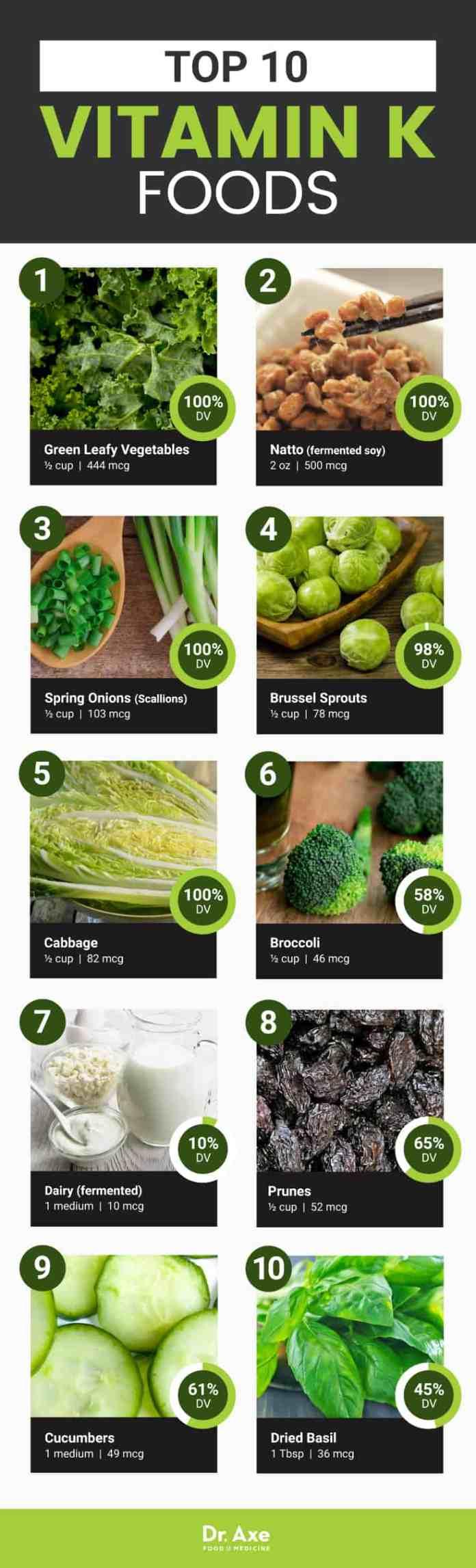 Fermented Foods High In Vitamin K
