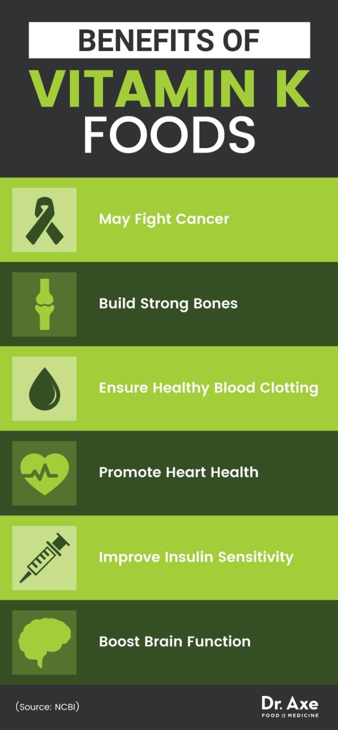 Benefits of vitamin K foods - Dr. Axe