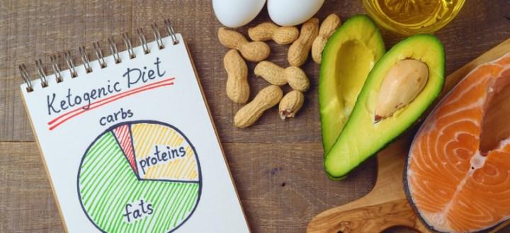 Keto diet myths - Dr. Axe