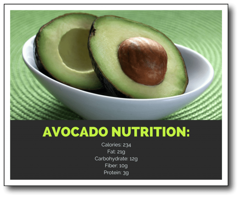 Homemade Guacamole Recipe Nutrition