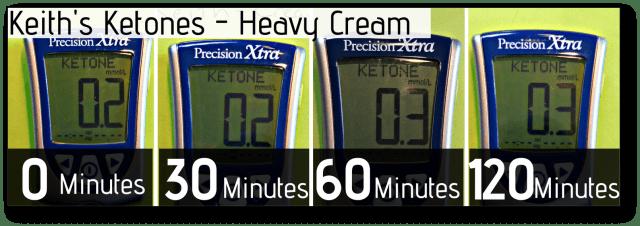 coffee and intermittent fasting-keith ketone heavy cream