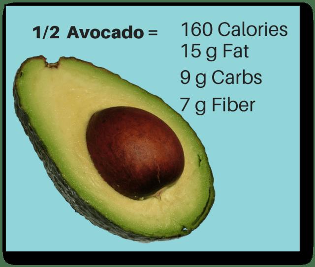 avocado swap - half avocado