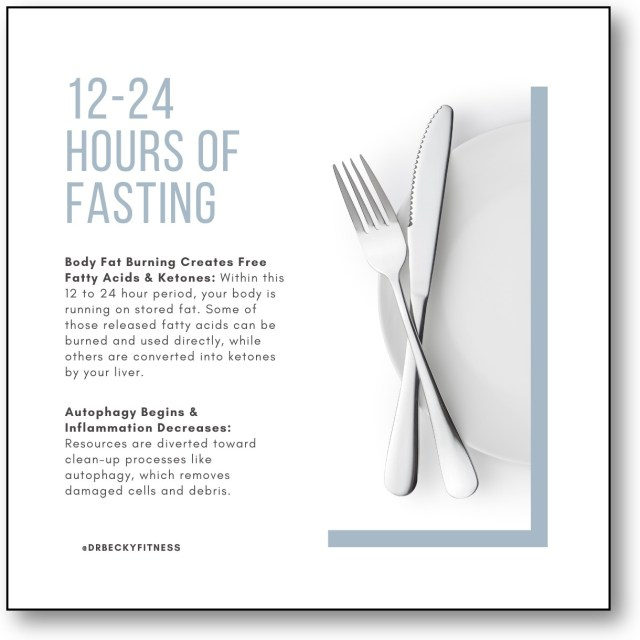 12-24 Hours of Fasting
