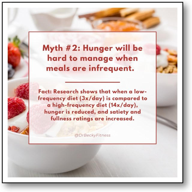Will Hunger be a Problem with 2 Meals a Day?