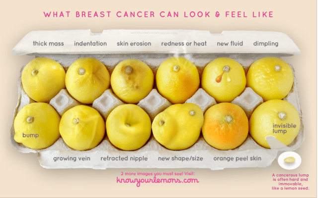 Breasts with cancer depicted as lemons