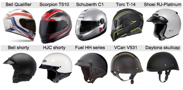 Lloyd - Motorcycle Helmet Biomechanics - Figure 4