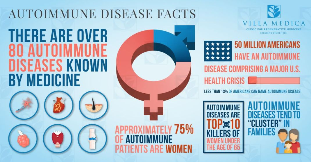 facts-about-autoimmune-diseases