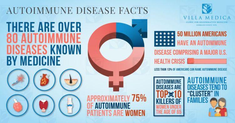 facts-about-autoimmune-diseases