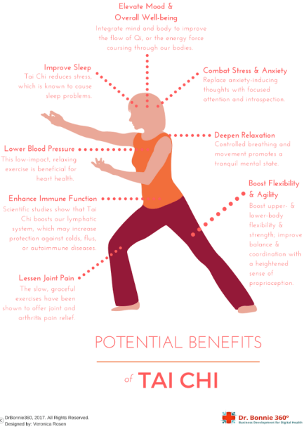 Image showing tai chi benefits that include reducing anxiety