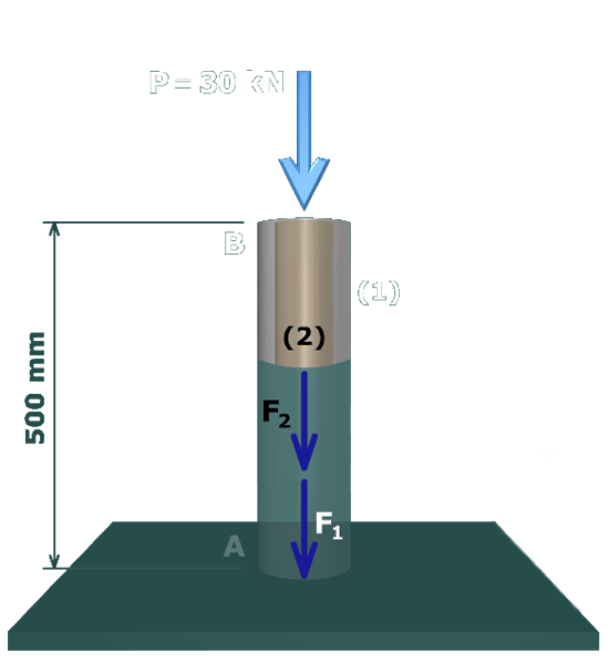 Shear Force Diagram Shear Force Diagram Png