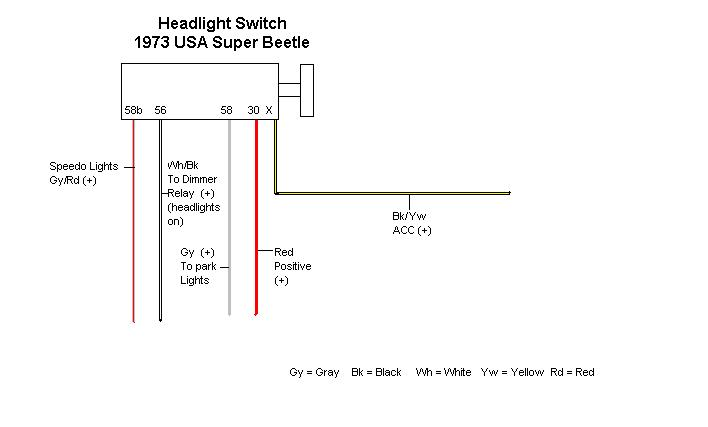 headlight switch wiring diagram, Wiring diagram