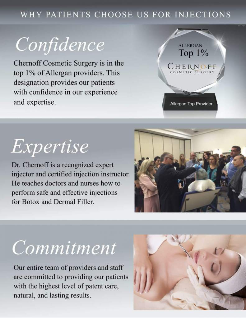 Chernoff Cosmetic Surgery - Top Allergan Provider