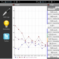 Mobile app to monitor glucose levels