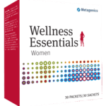 Womens Multivitamins and Mens Multivitamins