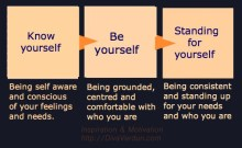 Dr. Diva Verdun - Know yourself - be yourself - standing for yourself - Dr. Diva Verdun - http://drdivaphd.com
