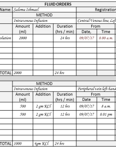Iv fluid plan for infusion at more than one site also the intake output chart health care service delivery rh drdollah