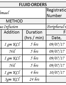 Iv fluid plan for infusion of more than one type also the intake output chart health care service delivery rh drdollah