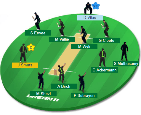 WAR vs DOL Final Match Dream11 Team