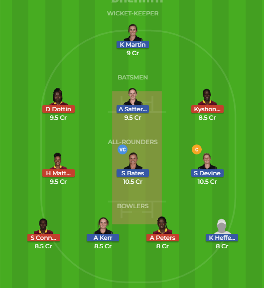 Dream11 Team for NZ-W vs WI-W 3rd T20 Match