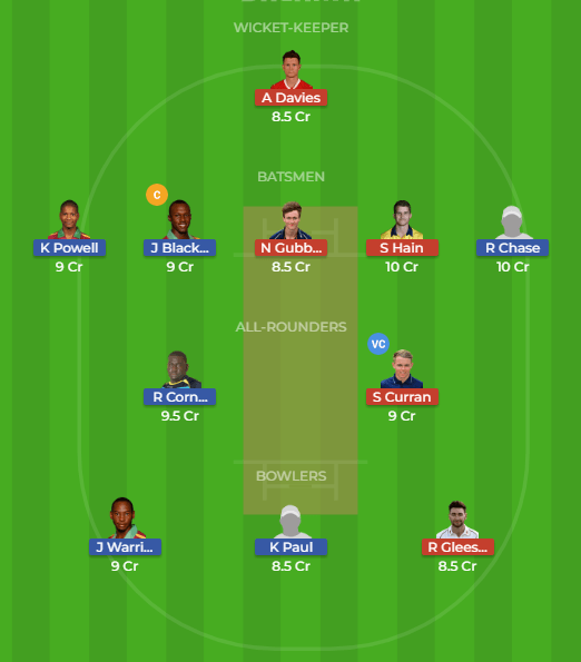 WI -A vs EN-A 3rd ODI Match Dream11 Team