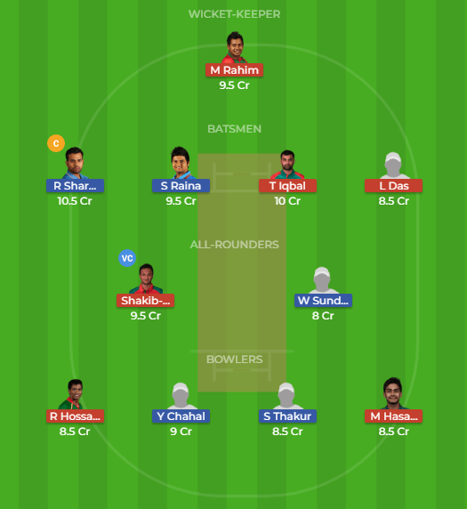 IND vs BAN Final Match Dream11 Team