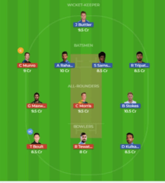 Grand League Team for RAJ vs DEL 6th Match