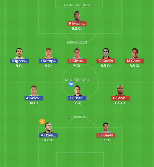 RUS vs URU Dream11 Team and Preview