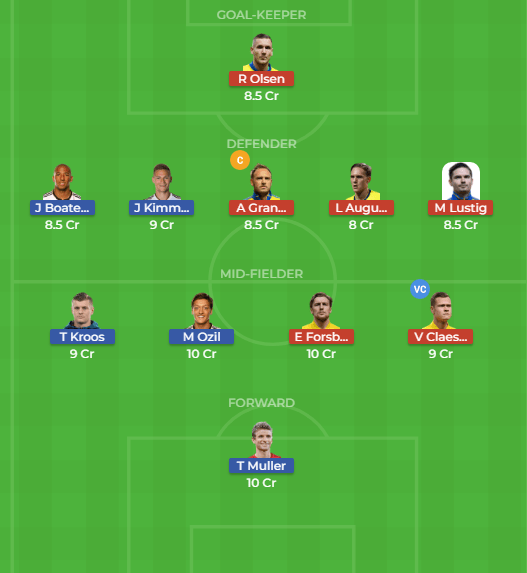 GER vs SWE Dream11 Team and Preview