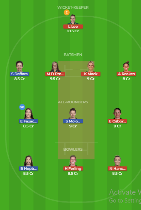 HBH-W vs MLS-W DREAM11 TEAM FOR 6th MATCH