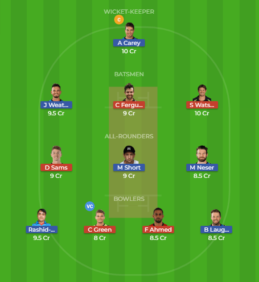ADS vs SDT Dream11 Team for the 14th Match