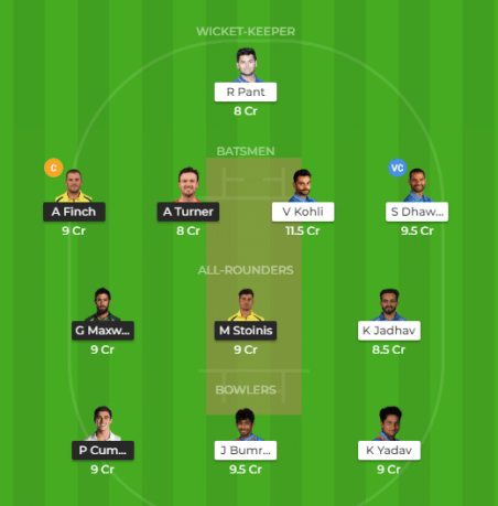 AUS vs IND Dream11 Team and Predicted Playing XI