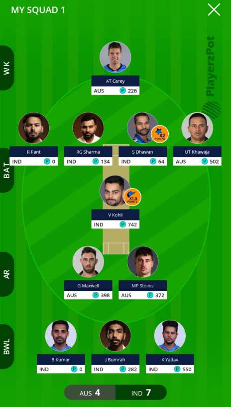 IND vs AUS Dream11 and PlayerzPot Team for the 4th ODI