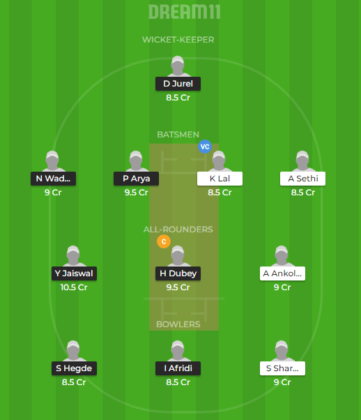 INY-A Vs INY-B Dream11 Team