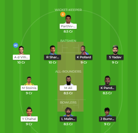 MI vs RCB Dream11 Prediction, Playing XI and Team News