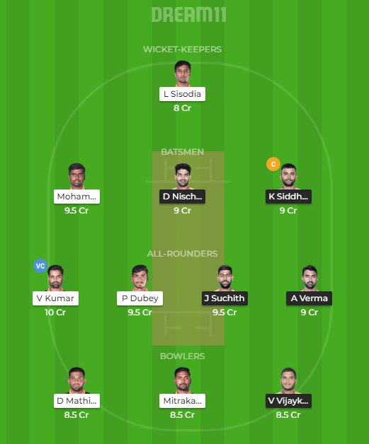 MW Vs HT Dream11