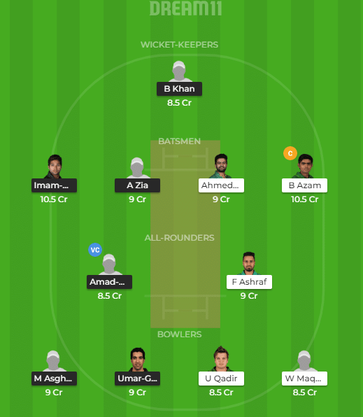 BAL vs CEP Dream11