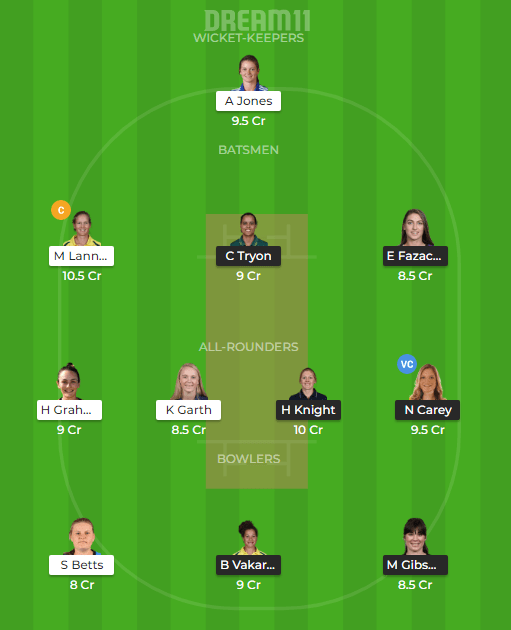 HBW vs PSW Dream11