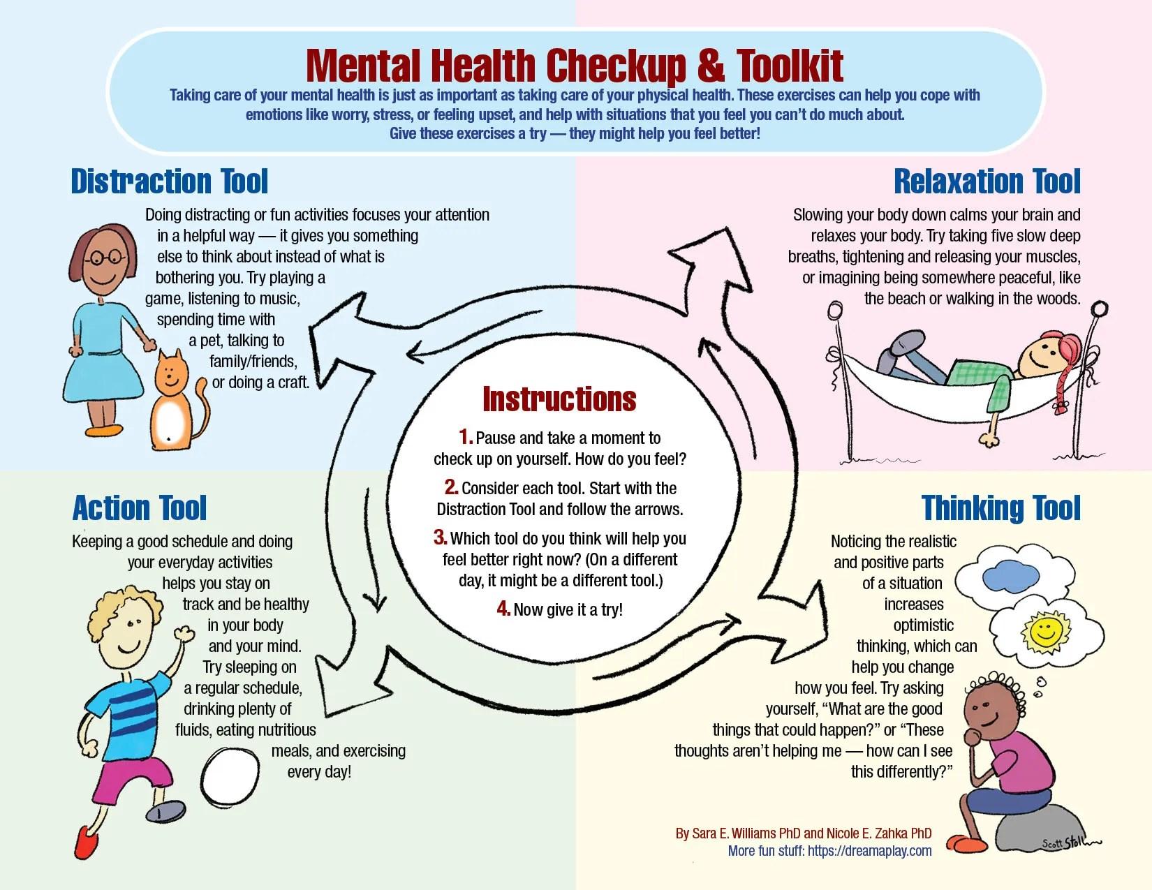 Mental Health Checkup Amp Toolkit