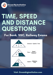 Time Speed and Distance Questions