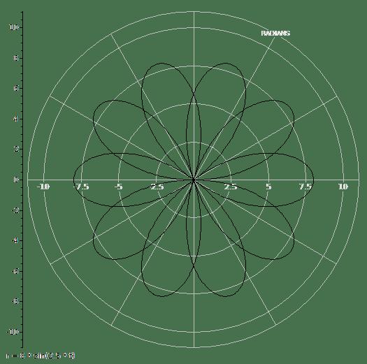 User manual for get scientific calculator