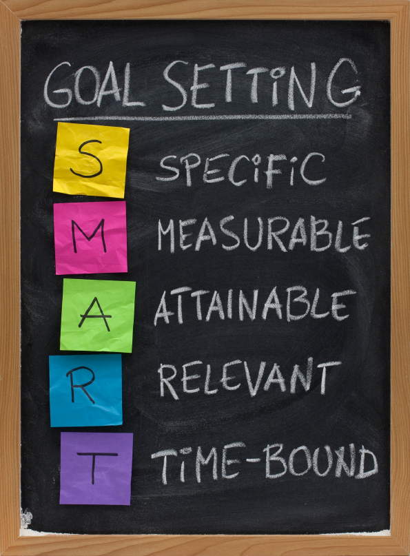 Image result for smart goal setting